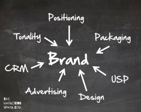 Is Branding Necessary for Small Businesses?